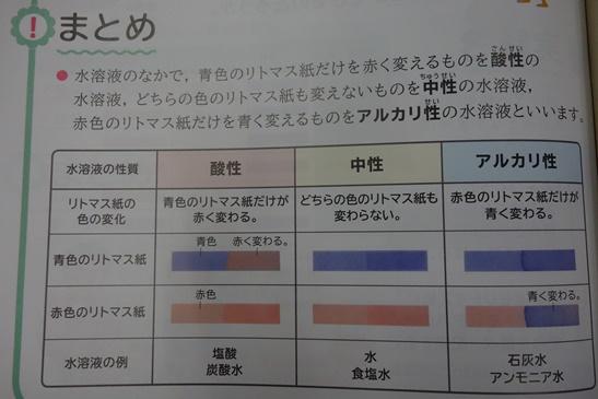 「赤色」「青色」など文字で補足説明がされています。