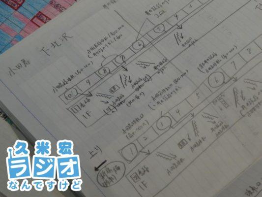 福井さんのノート
